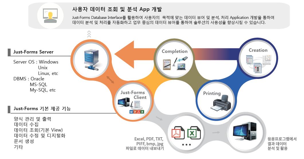 Just-Forms 전자펜 솔루션을 활용한 공정라인 품질 검사 시스템 (데모)