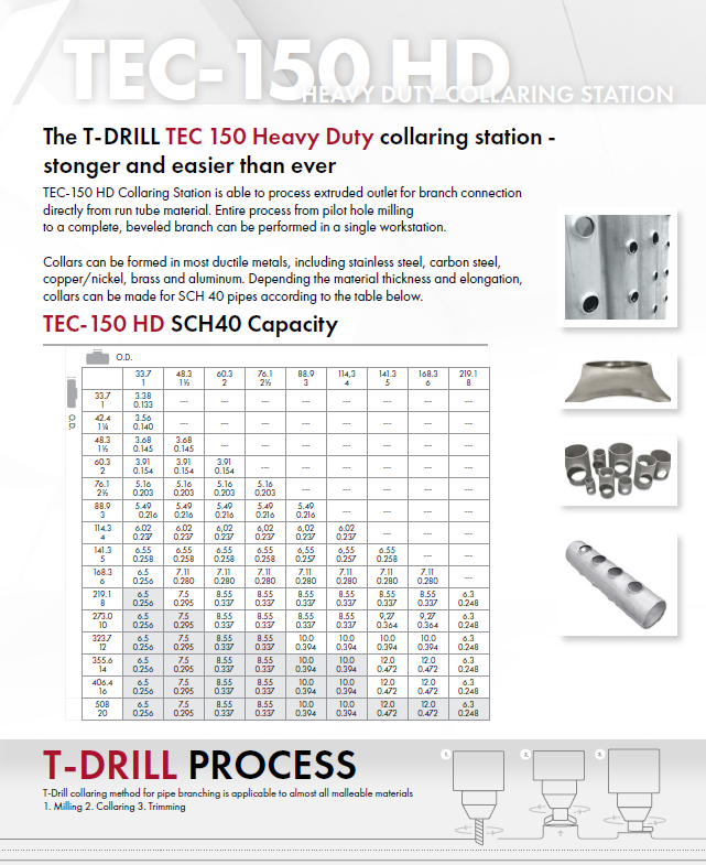 T-DRILL T-65 and PCS-8 pipe cutter.