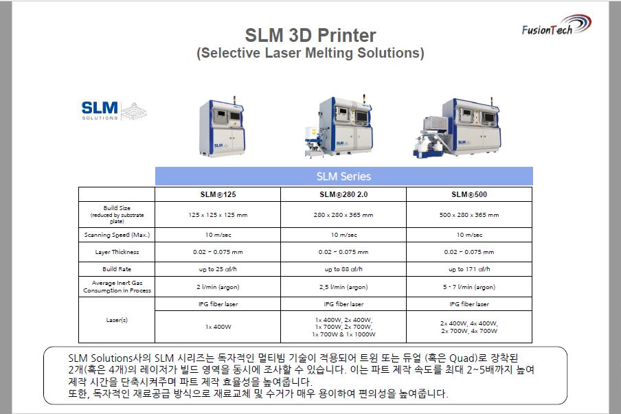 SLM Solutions社의 SLM 시리즈