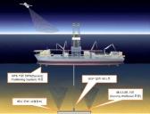 세계 최고수준 해양플랜트 기술혁신 인프라 구축