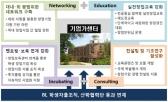 주요 대학에 미국식 '대학 기업가센터' 운영