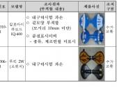 스케이트보드(아이큐스포츠,대일산업) 2개 제품 안전우려 리콜