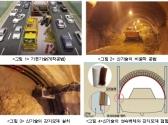 지반 깊이 얕은 토사구간 터널시공 신기술 개발