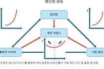 [TECH] 성공적 가공을 위한 '역방향' 접근 방식