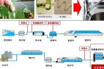 탁도 유발물질·조류 제거 효율 개선 제거제 개발