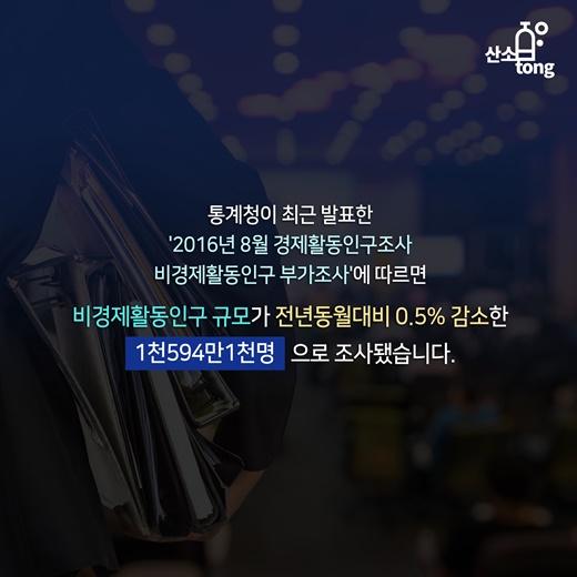 [카드뉴스] 직업 '생계유지 VS 자아발전'