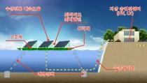 댐 수면 활용한 수상태양광 개발