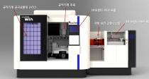 현대위아, 공작기계에 '3D프린터' 얹었다