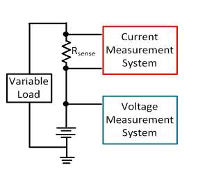 배터리 분석, 정밀 아날로그-디지털 컨버터(ADC)가 핵심 부품