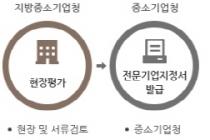 정부, 제조업 근간 '뿌리기술' 전문기업 확대