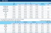 [6월21일] 원유 재고 예상 이상 감소(LME Daily Report)