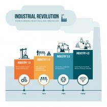 기계산업군의 4차 산업혁명, 제품혁신·공정혁신 추진 중