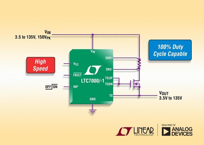 [New Tech & New Products] 아나로그디바이스, LTC7000/-1 - 다아라매거진 제품리뷰