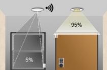 [TECH] 건물 자동화에 따른 방대한 케이블, 센서가 해법