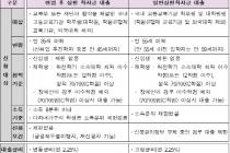 한국장학재단 국가장학금 소득분위 발표, 학자금  ...