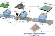 롤 전사 이용한 마이크로 LED 제조 기술 세계 최초 개발