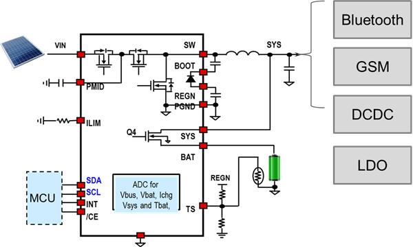 [TECH] 태양광으로 공용 자전거 전자 잠금 장치 충전