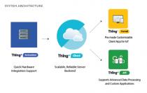 [2017 사물인터넷 국제전시회] 달리웍스, SaaS 플랫폼 통해 저비용 IoT 서비스 구축