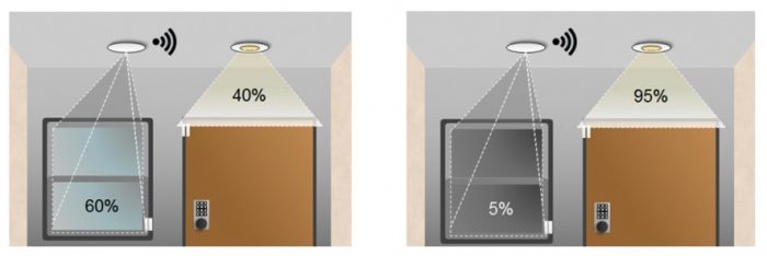 [Tech Trends]건물 자동화에 따른 방대한 케이블, 센서가 해법 - 다아라매거진 기술뉴스