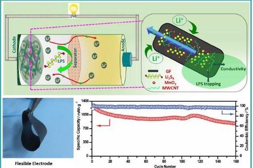 [Technical News]친환경 저비용 리튬-황 전지, 유리섬유로 개발한다 - 다아라매거진 기술뉴스
