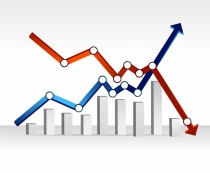 석 달도 남지 않은 2018년, 한국경제 성장률은 2%에 고착?