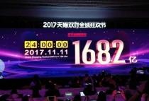 블랙프라이데이 '광군제' 알리바바·징둥 매출 하루에 50조원