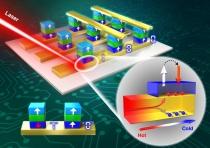 전기 대신 열로 스핀전류 생성 가능한 소재기술 개발