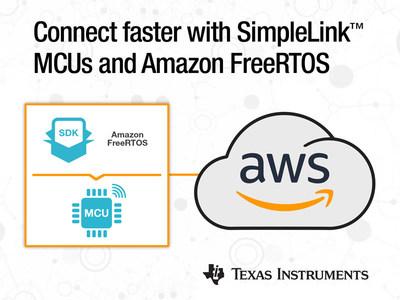 TI, SimpleLink™ MCU와 아마존 FreeRTOS 통합