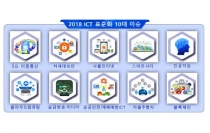 2018년…기반 기술 표준화·지능형 융합 서비스 표준화 활성화 기대
