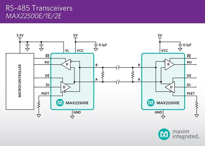 [신제품&신기술] 맥심, MAX22500E/1E/2E RS-485 트랜시버 시리즈 - 다아라매거진 제품리뷰