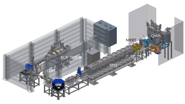 중이온빔 정밀제어 역량 확보, 가속장치 양산 구축 탄력