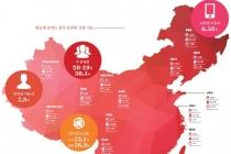 깐깐해진 중국, 광군제를 보면 시장이 보인다