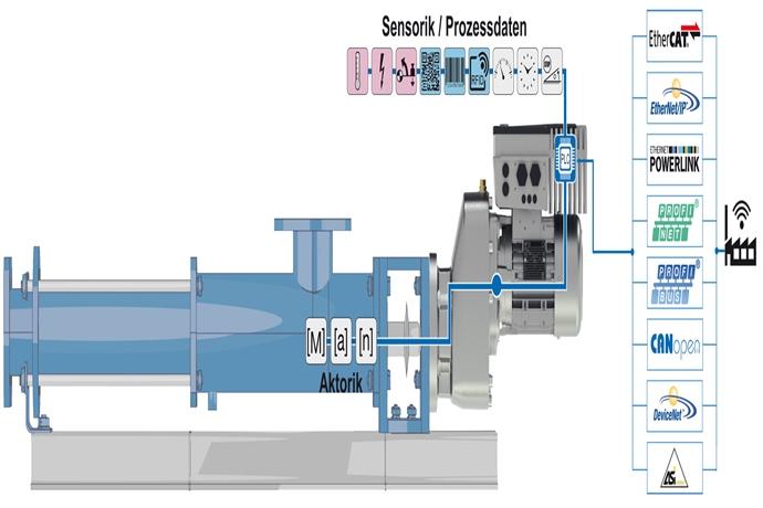 [New Tech & New Products]노드 드라이브, 노드 드라이브시스템즈 - 다아라매거진 제품리뷰