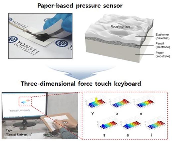 [Technical News] 종이 기반 고감도 3D 터치센서 개발 - 다아라매거진 매거진뉴스