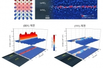 전자현미경으로 전자의 분포 관찰