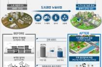 첨단산업단지 내 상업·주거·산업기능 등 복합기능 유치