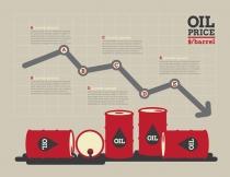 [데일리 Oil] 무역분쟁 지속 우려로 석유 수요 감소, 국제유가 하락