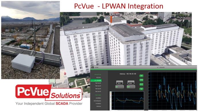 진화하는 IoT 통합 빌딩관리 시스템 솔루션