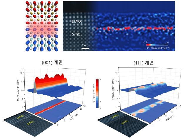 [Technical News]전자현미경으로 전자의 분포 관찰 - 다아라매거진 기술뉴스