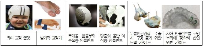 의료분야에 3D프린팅 본격 적용, 병원 현장에서 의료기기 제작