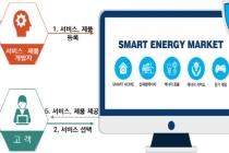 에너지 거래장터(Smart E-Market) 거래, 클릭만으로