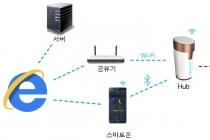 [2018 사물인터넷 국제전시회] 레오테크, 환경에 IoT를 덧입히다