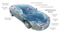 자일링스-다임러, AG에 인공지능 기반 인카(in-car) 시스템 개발 협력