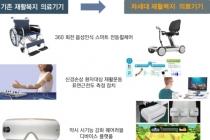 웨어러블 슈트 등 차세대 재활복지 의료기기산업 70조원 시장