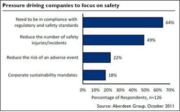 [기술기고] 가동시간 향상을 위한 안전 시스템 설계