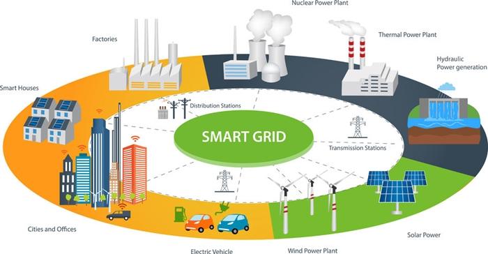 '지능형 전력망' 스마트그리드 서비스가 제시하는 미래 도시