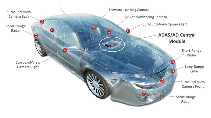 자일링스, 다임러, AG에 인공지능 기반 인카(in-car) 시스템 개발 협력 - 다아라매거진 제품리뷰