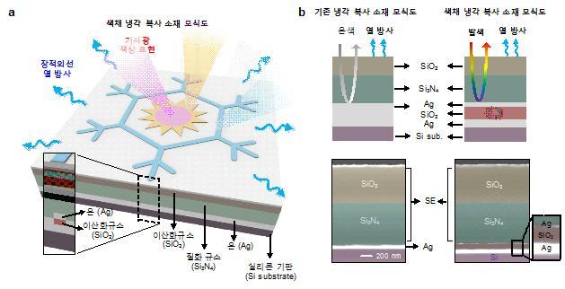 [Technical News]친환경 냉각소재, 구부러지면서 색깔까지 변한다 - 다아라매거진 기술뉴스