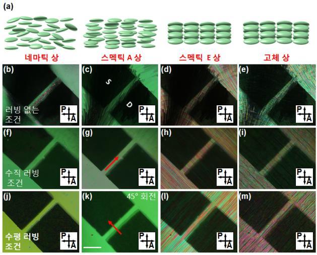 유기 반도체 기반 트랜지스터, 액정 물질 특성 이용해서 개발