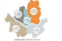 [그래픽뉴스] 종합소매업, 가전제품·정보통신, 무점포소매 호황 지속